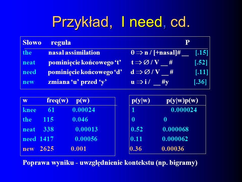 Przykład, I need, cd. Słowo reguła P