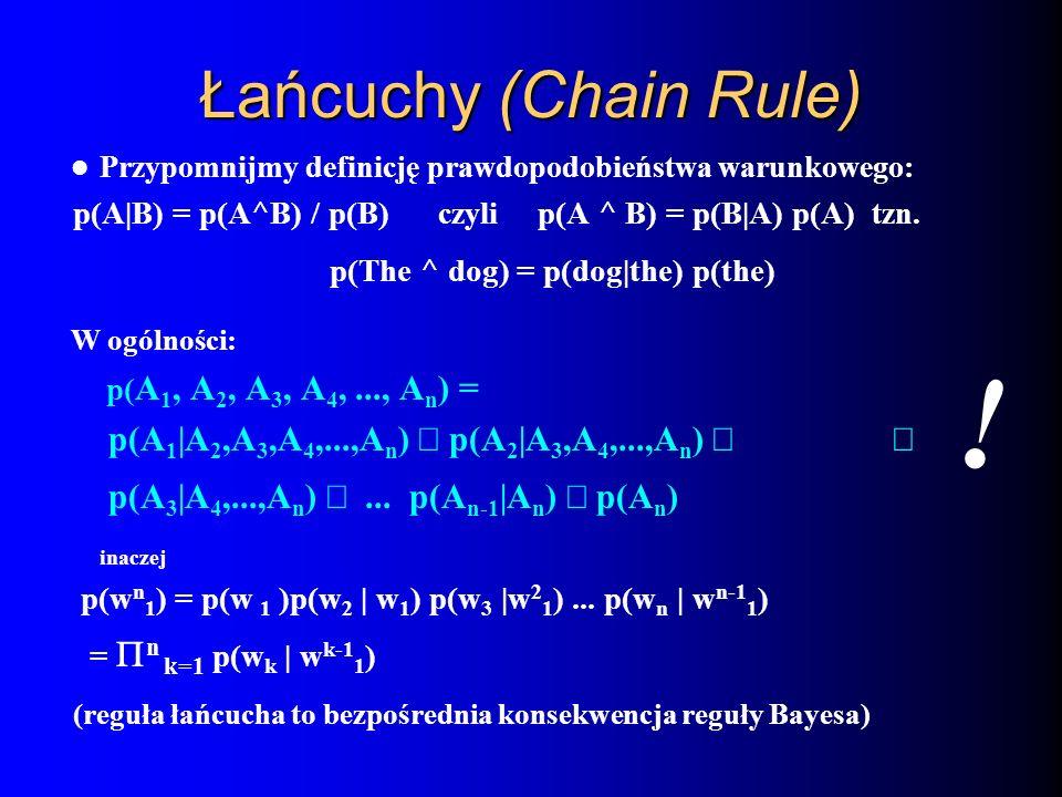 Łańcuchy (Chain Rule) p(A1, A2, A3, A4, ..., An) =