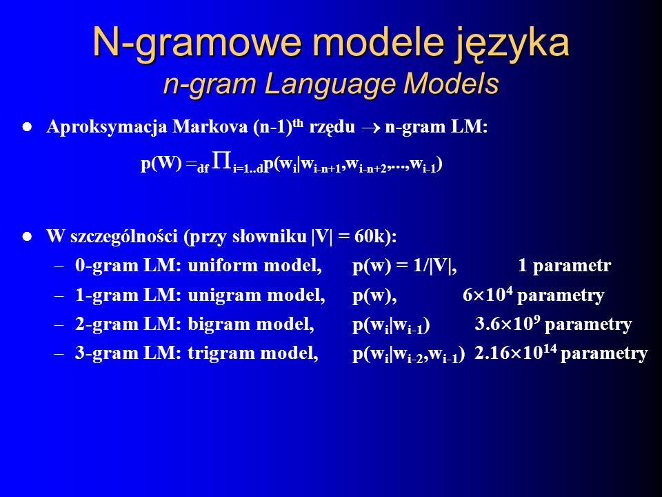 N-gramowe modele języka n-gram Language Models