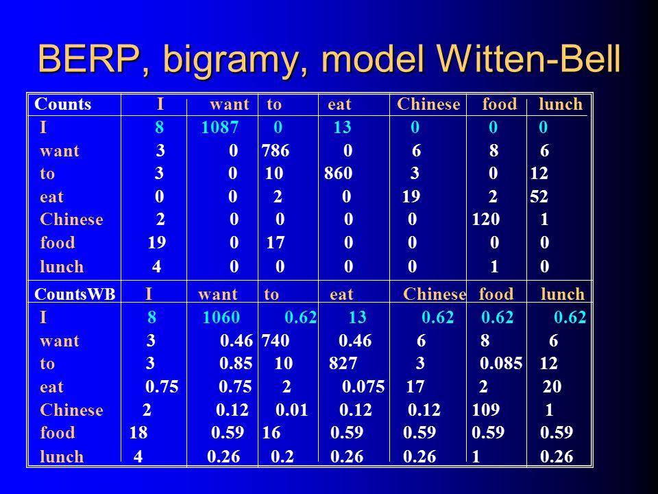 BERP, bigramy, model Witten-Bell