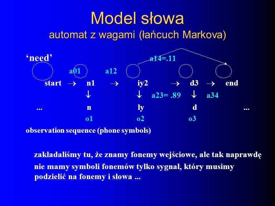 Model słowa automat z wagami (łańcuch Markova)