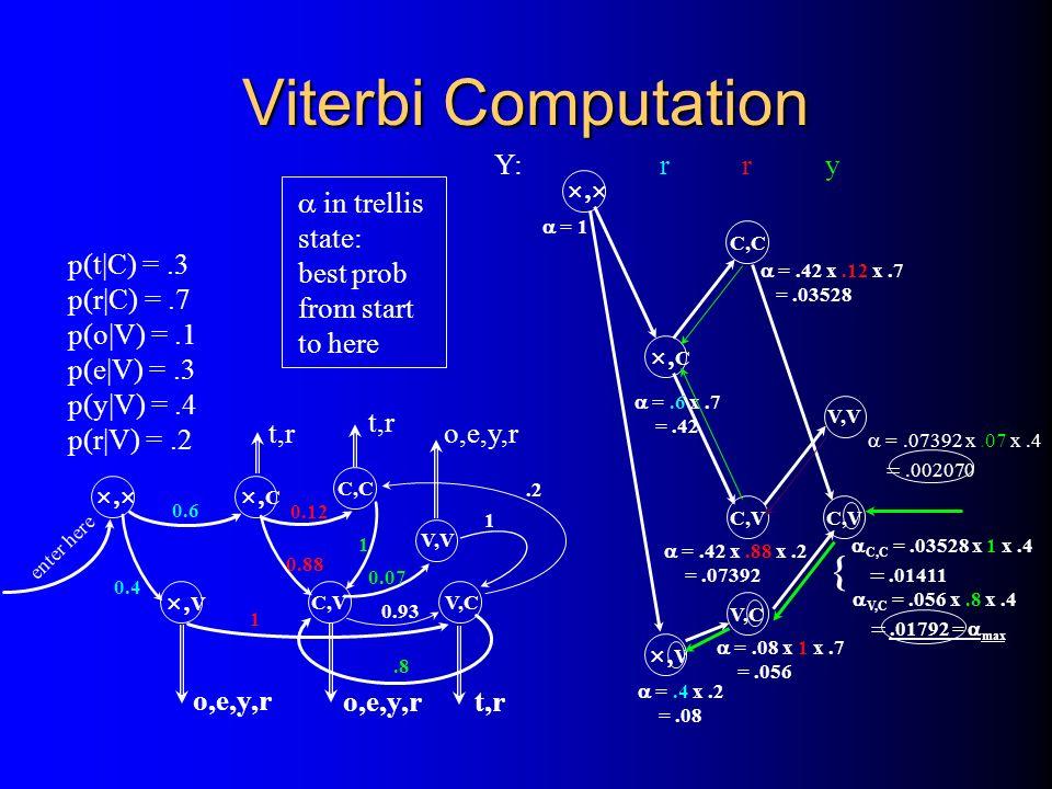 Viterbi Computation { Y: r r y a in trellis state: best prob