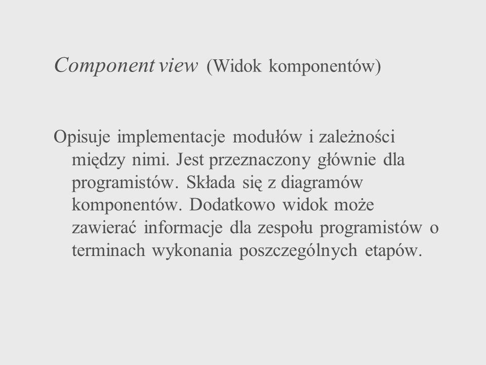 Component view (Widok komponentów)