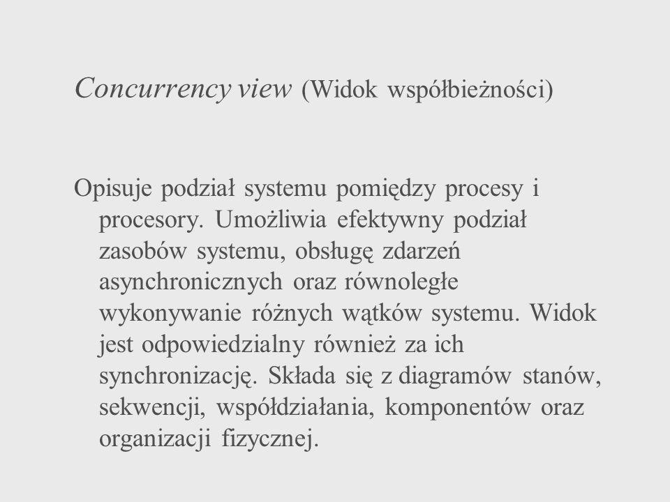 Concurrency view (Widok współbieżności)