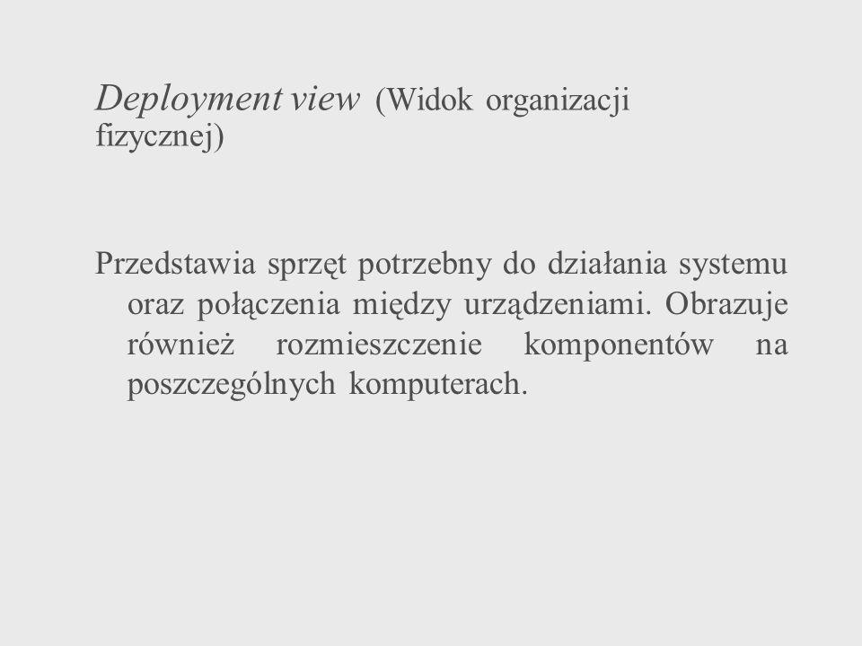 Deployment view (Widok organizacji fizycznej)