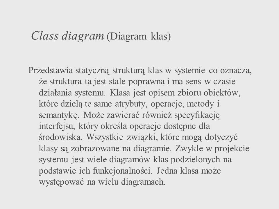 Class diagram (Diagram klas)