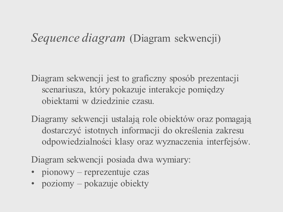 Sequence diagram (Diagram sekwencji)