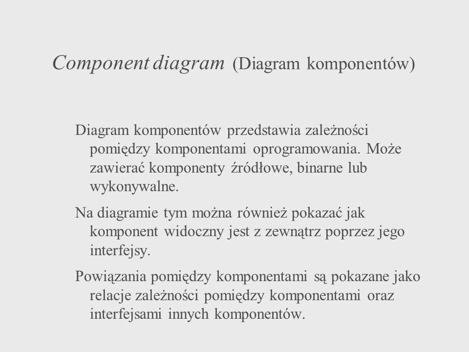 Component diagram (Diagram komponentów)