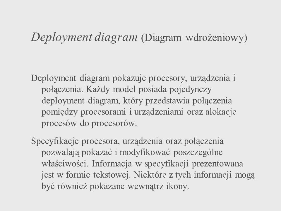 Deployment diagram (Diagram wdrożeniowy)