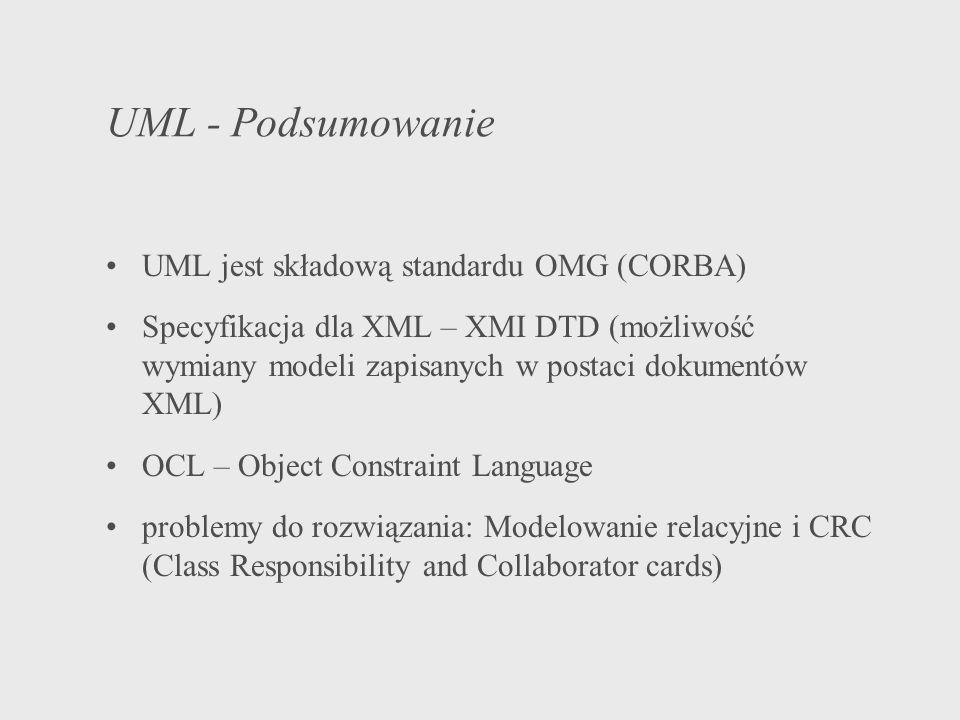 UML - Podsumowanie UML jest składową standardu OMG (CORBA)