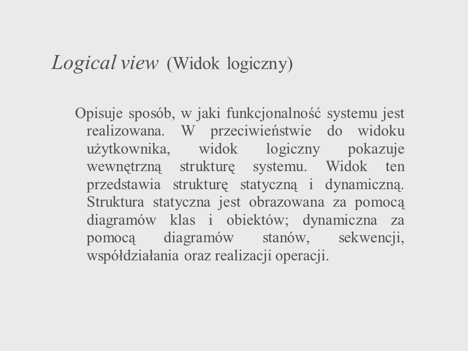 Logical view (Widok logiczny)