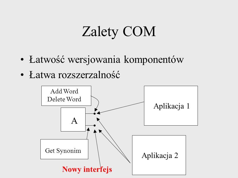 Zalety COM Łatwość wersjowania komponentów Łatwa rozszerzalność A