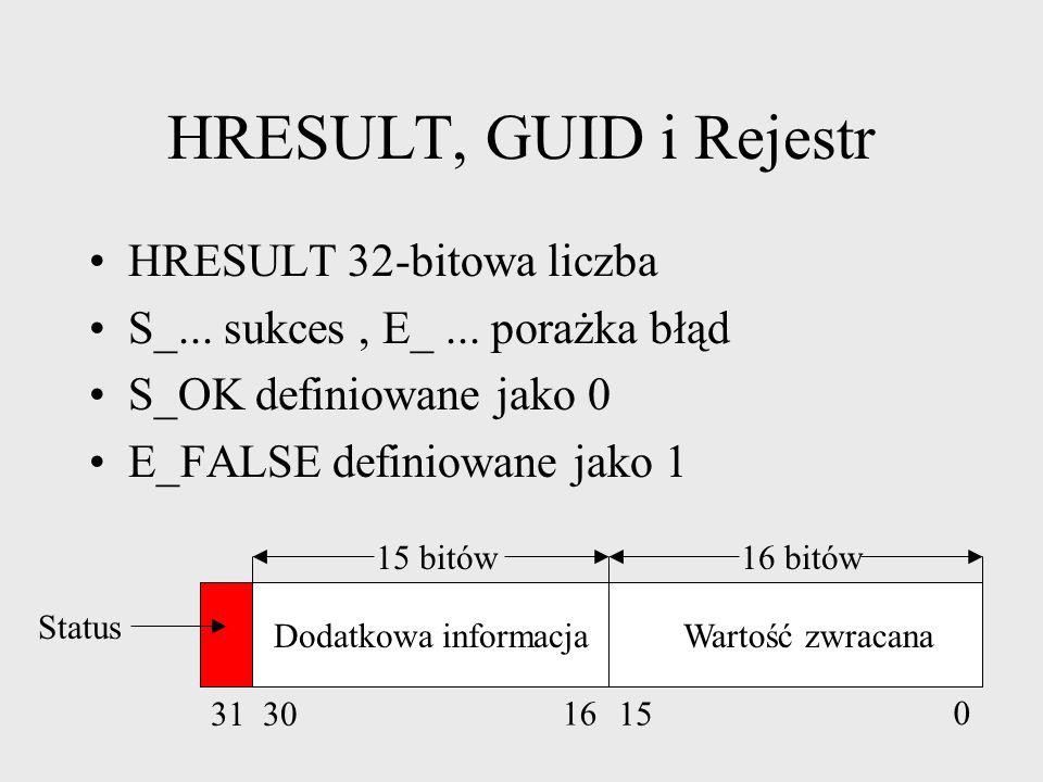 HRESULT, GUID i Rejestr HRESULT 32-bitowa liczba