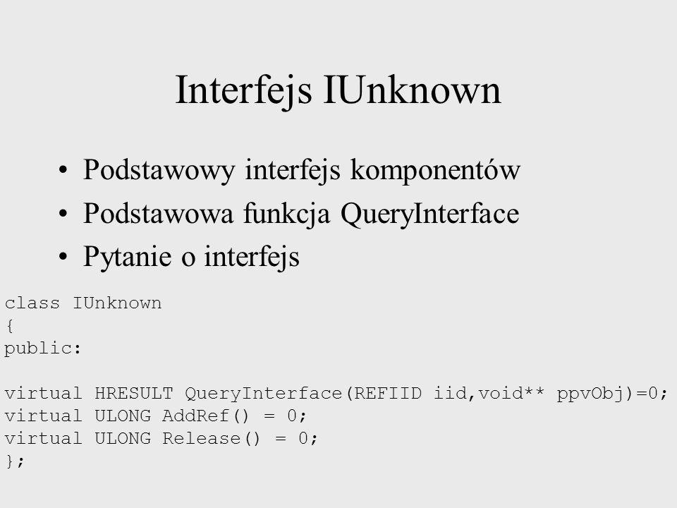 Interfejs IUnknown Podstawowy interfejs komponentów
