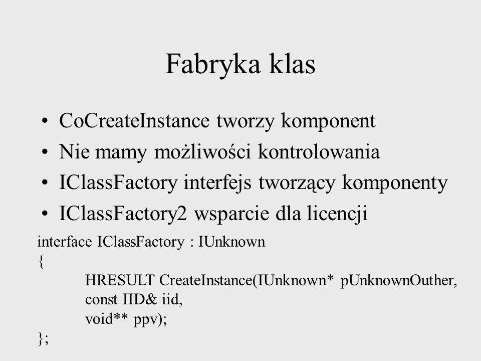 Fabryka klas CoCreateInstance tworzy komponent
