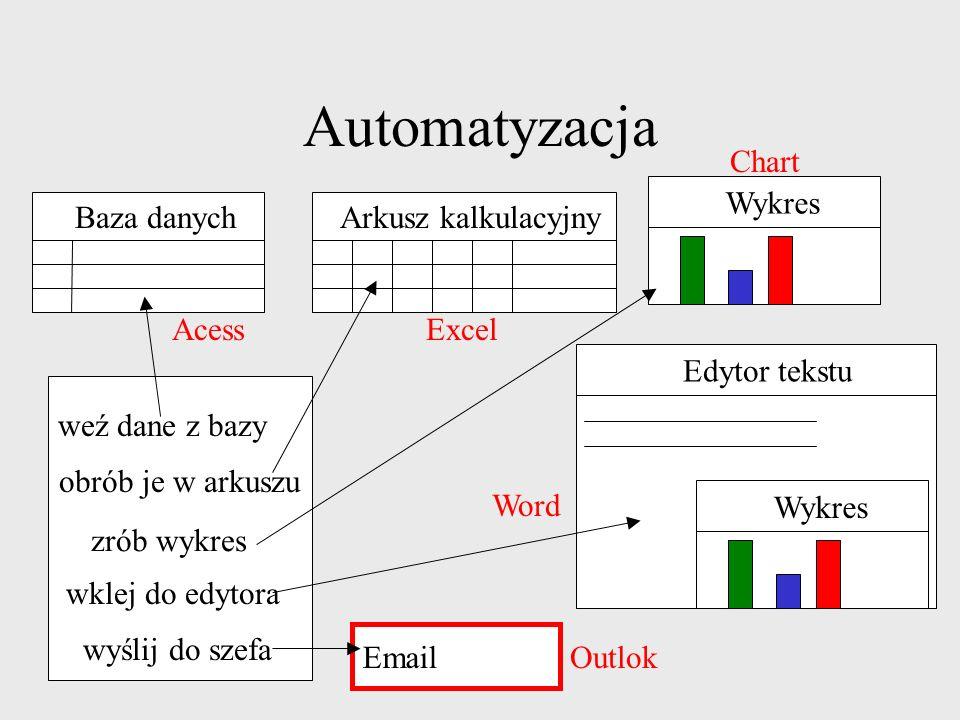 Automatyzacja Chart Wykres Baza danych Arkusz kalkulacyjny Acess Excel