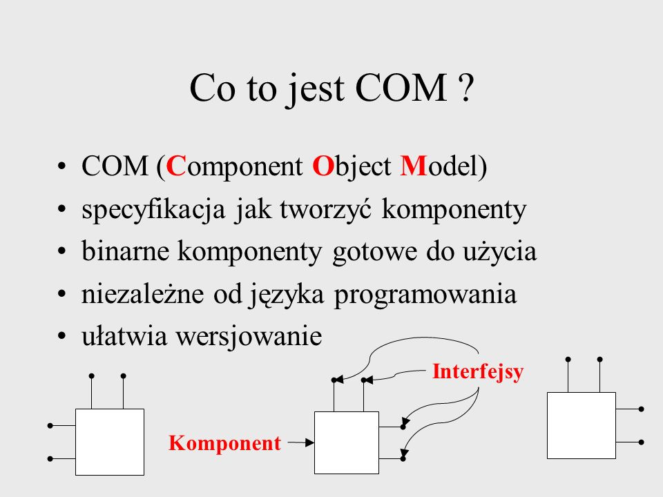 Co to jest COM COM (Component Object Model)