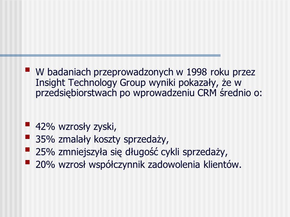 W badaniach przeprowadzonych w 1998 roku przez Insight Technology Group wyniki pokazały, że w przedsiębiorstwach po wprowadzeniu CRM średnio o:
