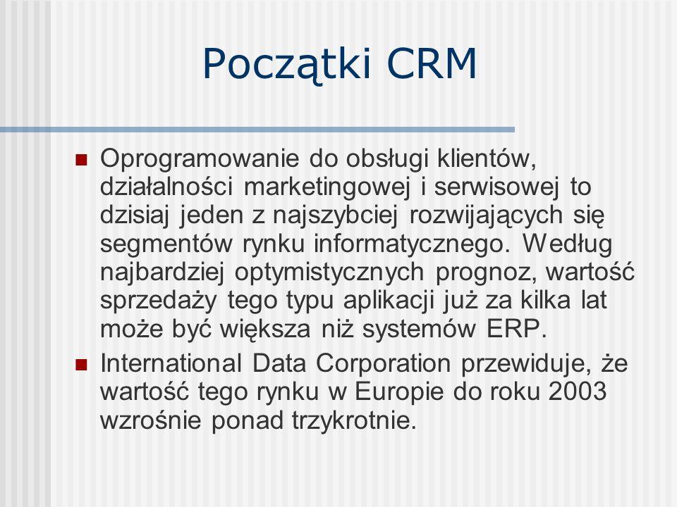 Początki CRM