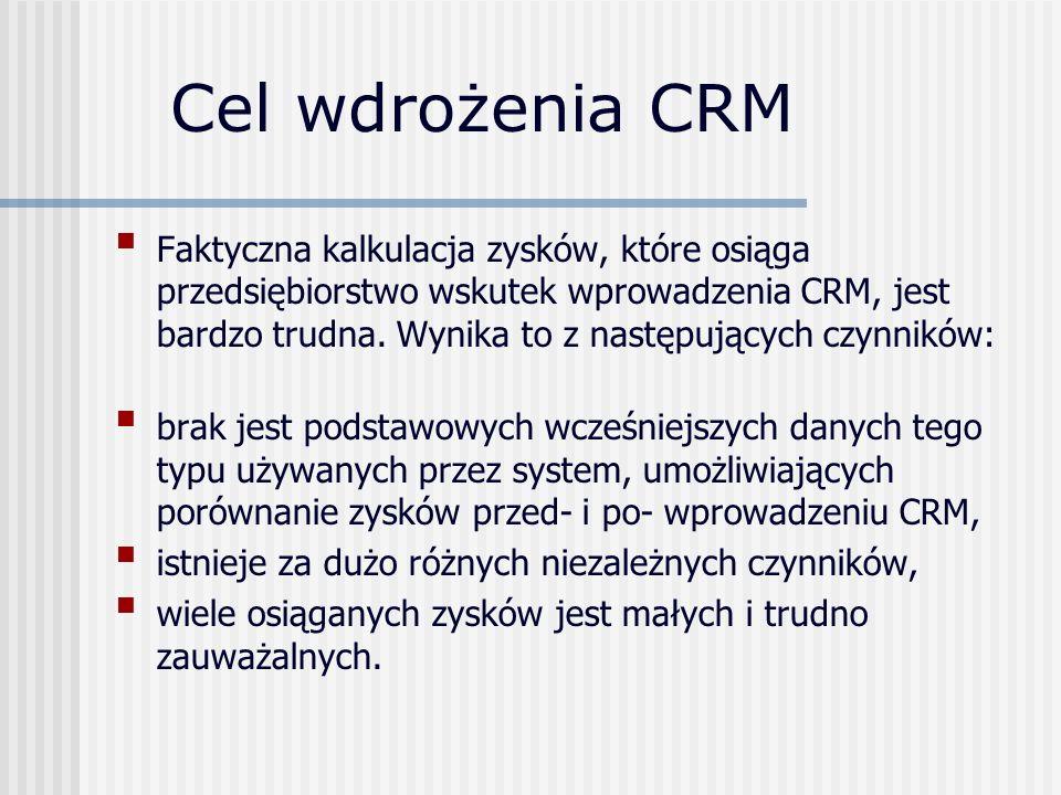 Cel wdrożenia CRM