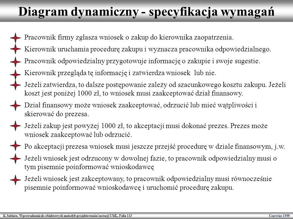 Diagram dynamiczny - specyfikacja wymagań