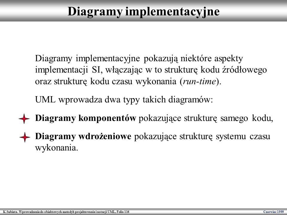 Diagramy implementacyjne