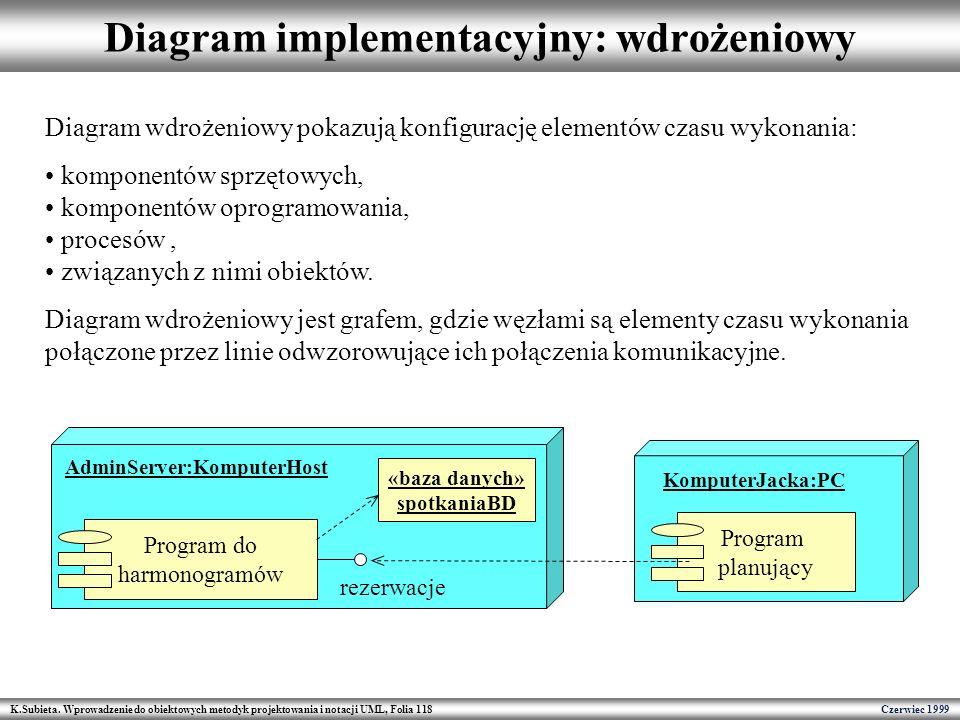 Diagram implementacyjny: wdrożeniowy