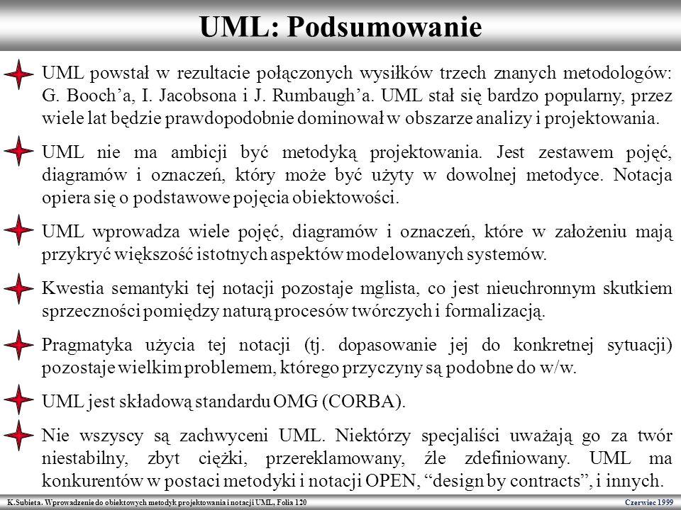 UML: Podsumowanie