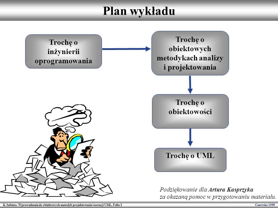 Plan wykładu Trochę o obiektowych Trochę o inżynierii