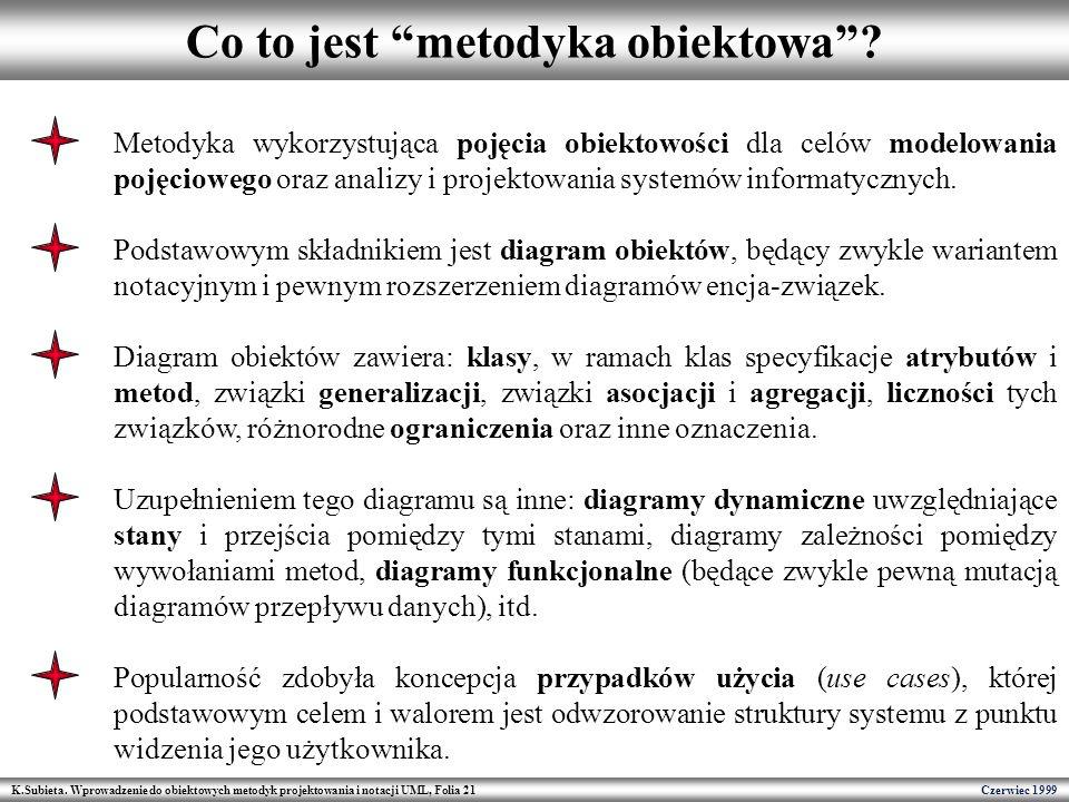 Co to jest metodyka obiektowa