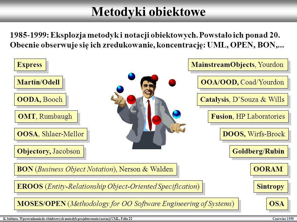 Metodyki obiektowe 1985-1999: Eksplozja metodyk i notacji obiektowych. Powstało ich ponad 20.