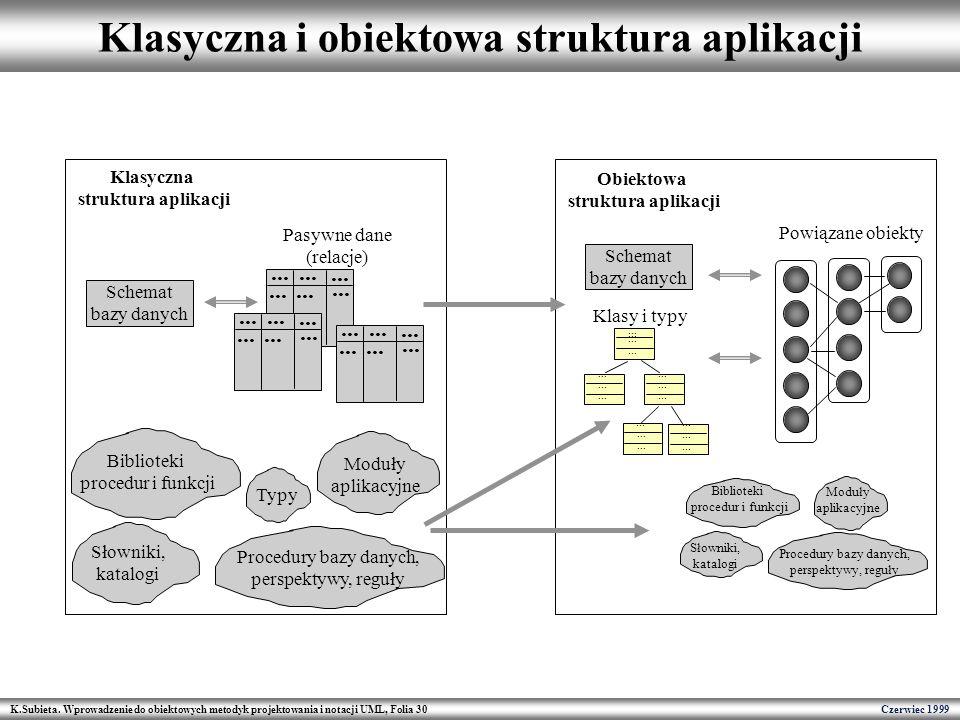 Klasyczna i obiektowa struktura aplikacji