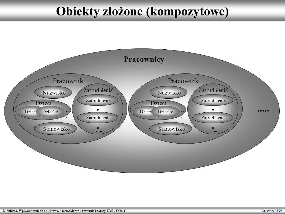 Obiekty złożone (kompozytowe)