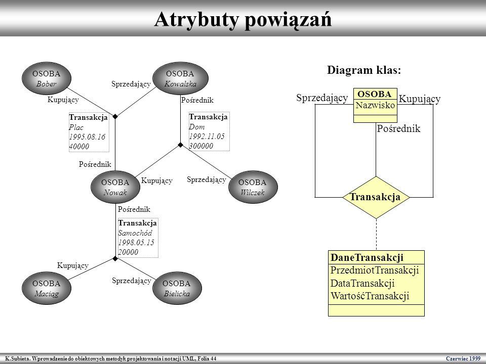 Jedenasta grska szkoa pti szczyrk99 kazimierz subieta ppt pobierz atrybuty powiza diagram klas sprzedajcy kupujcy porednik ccuart Images