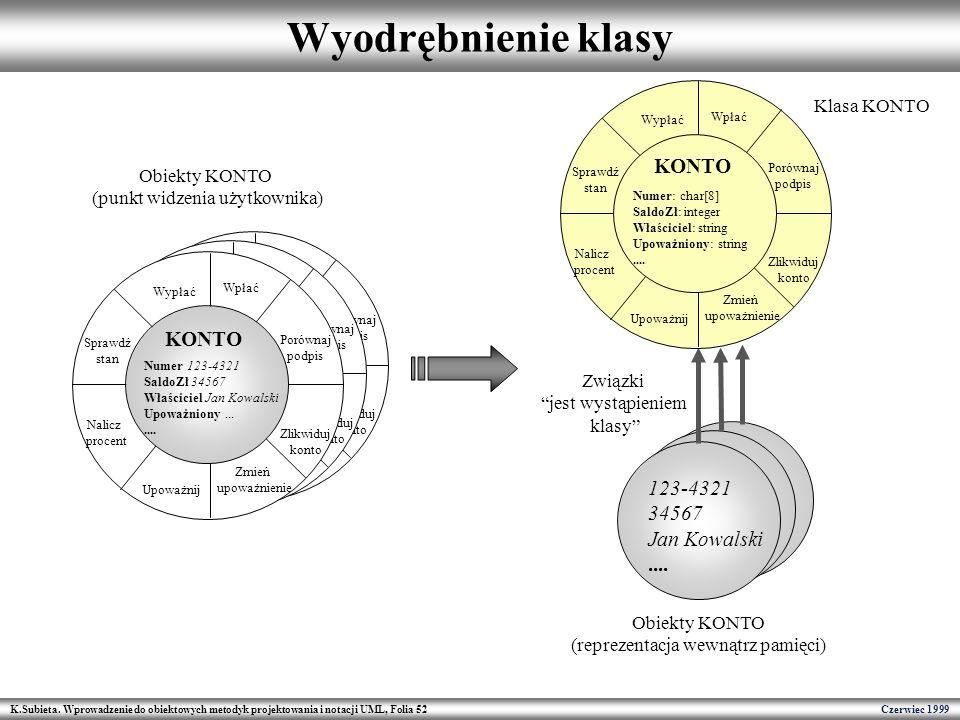 Wyodrębnienie klasy KONTO KONTO 123-4321 34567 Jan Kowalski ....
