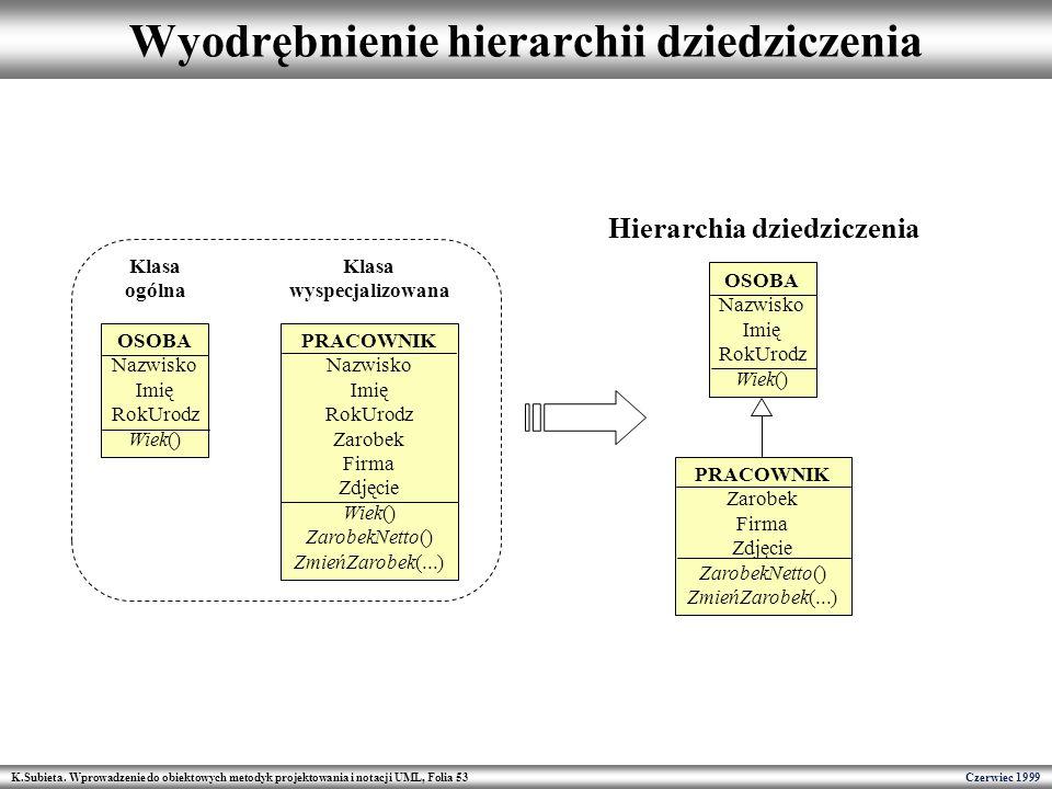 Wyodrębnienie hierarchii dziedziczenia