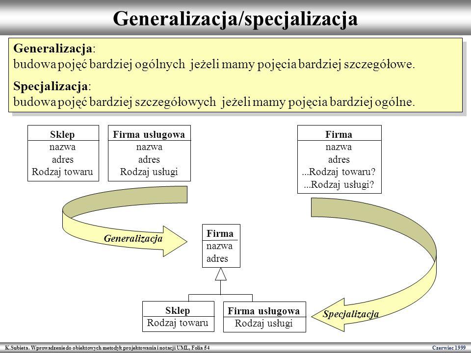 Generalizacja/specjalizacja