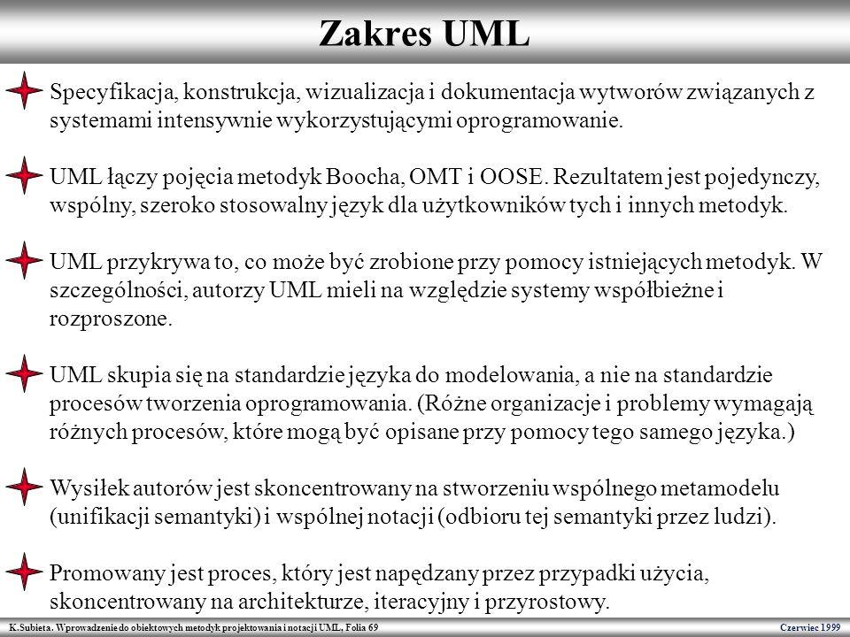 Zakres UML Specyfikacja, konstrukcja, wizualizacja i dokumentacja wytworów związanych z systemami intensywnie wykorzystującymi oprogramowanie.