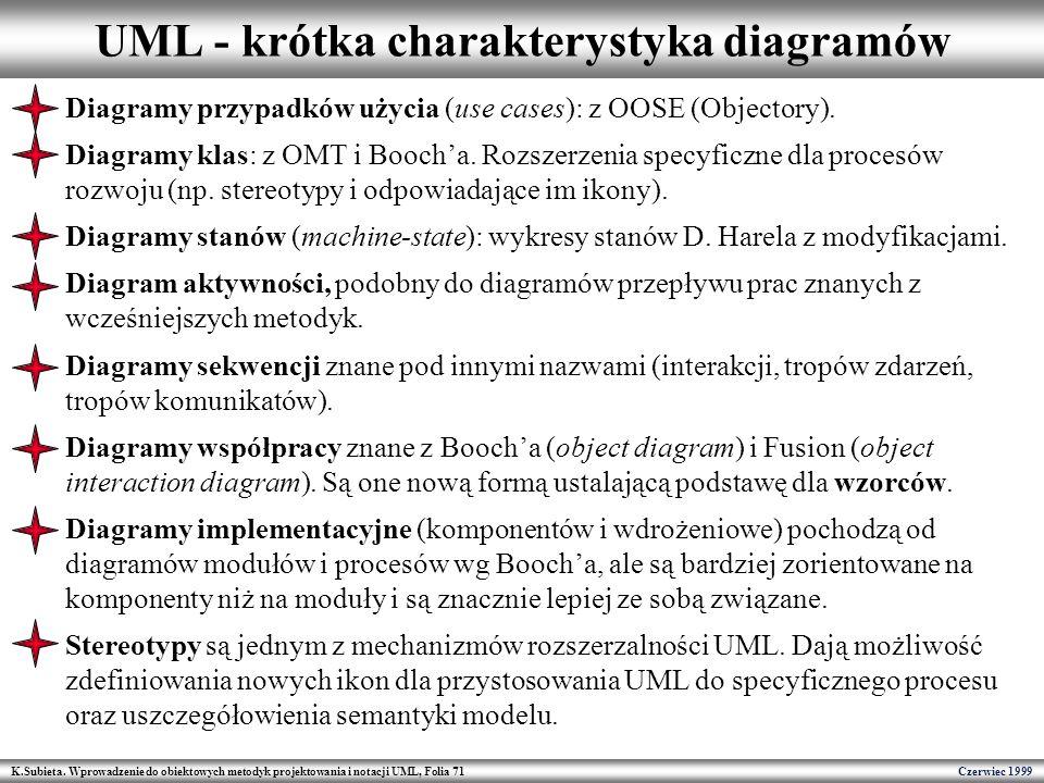 UML - krótka charakterystyka diagramów