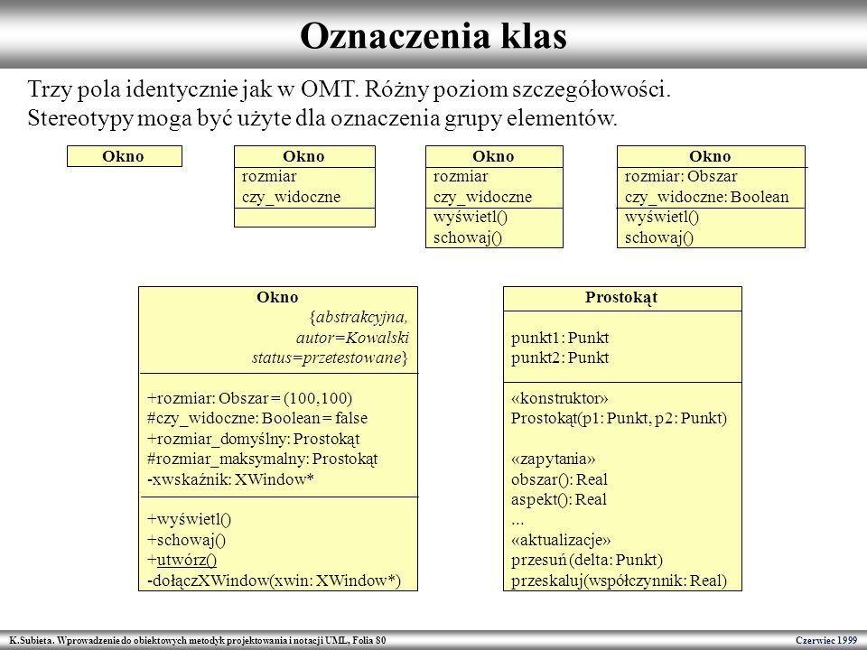 Oznaczenia klas Trzy pola identycznie jak w OMT. Różny poziom szczegółowości. Stereotypy moga być użyte dla oznaczenia grupy elementów.