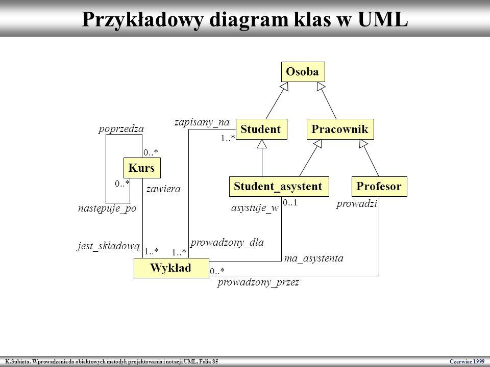 Przykładowy diagram klas w UML
