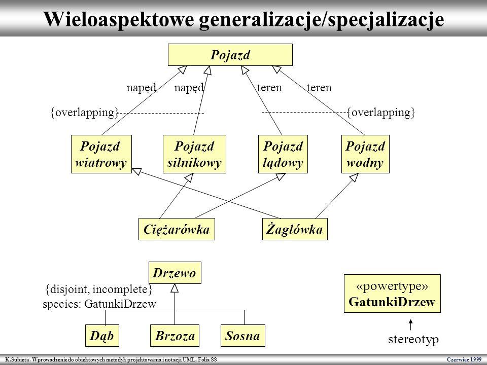 Wieloaspektowe generalizacje/specjalizacje