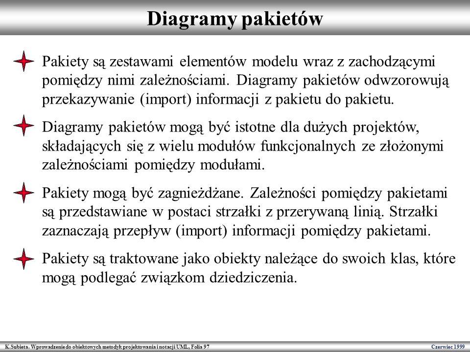 Diagramy pakietów