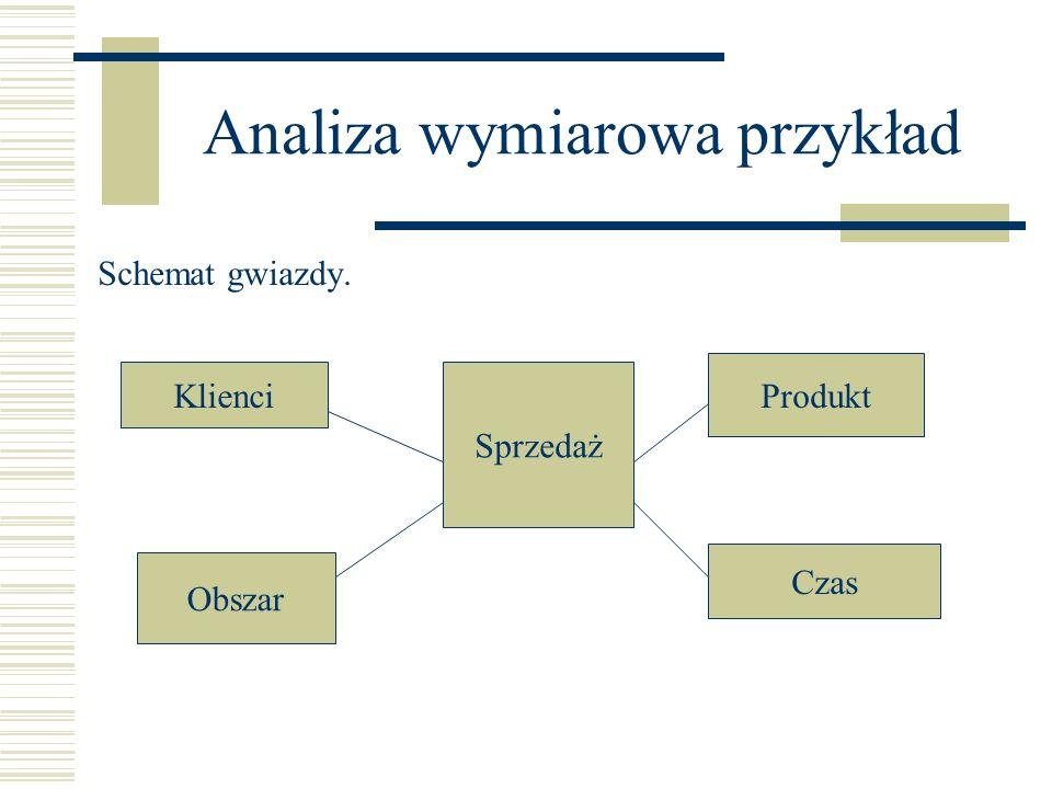 Analiza wymiarowa przykład