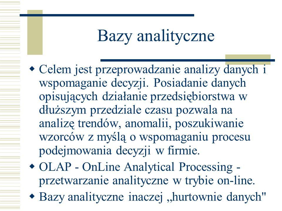 Bazy analityczne