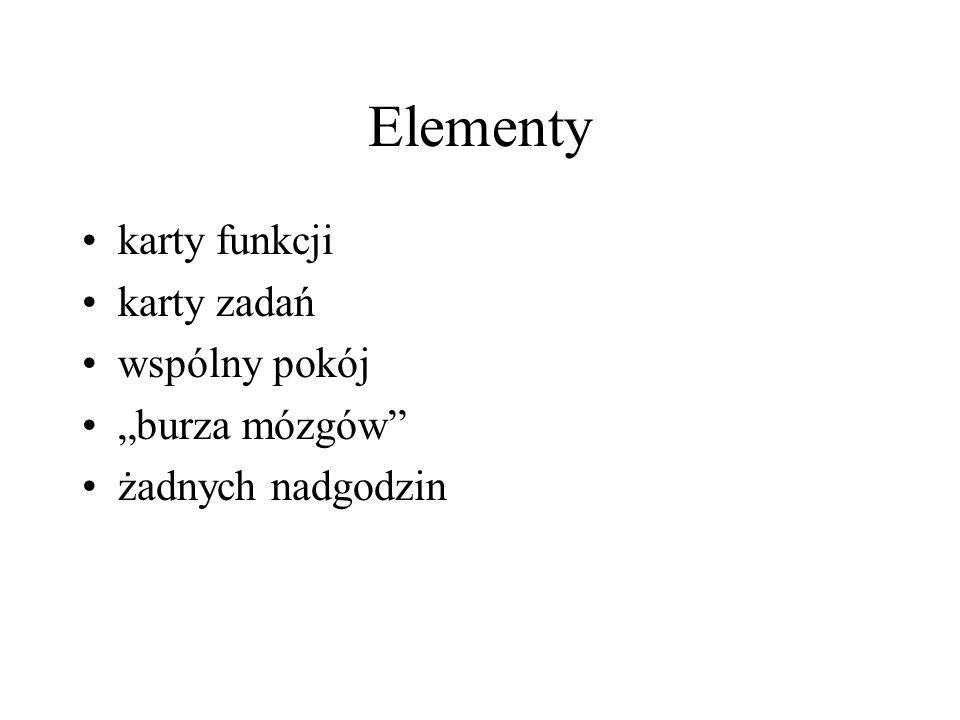 """Elementy karty funkcji karty zadań wspólny pokój """"burza mózgów"""