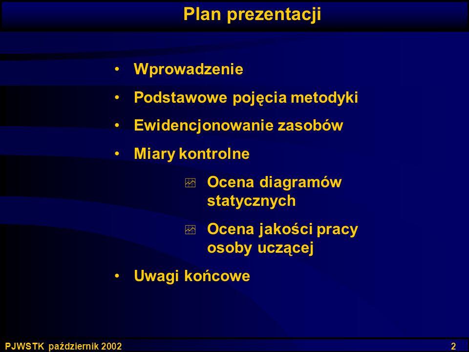 Plan prezentacji Wprowadzenie Podstawowe pojęcia metodyki