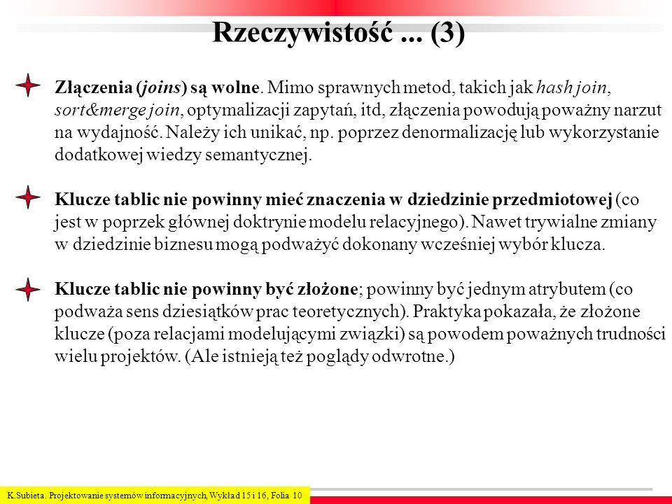 Rzeczywistość ... (3)