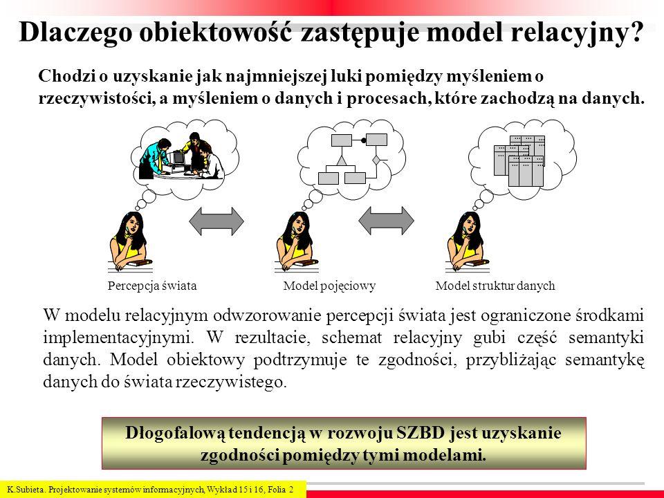 Dlaczego obiektowość zastępuje model relacyjny