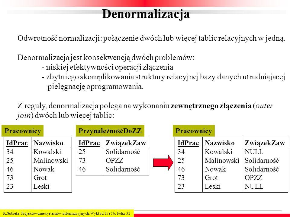 DenormalizacjaOdwrotność normalizacji: połączenie dwóch lub więcej tablic relacyjnych w jedną. Denormalizacja jest konsekwencją dwóch problemów: